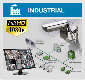 What is ip cctv camera systems